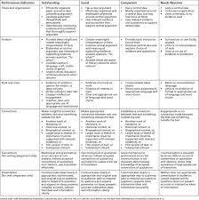 school uniform advantages disadvantages essay sample