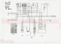 atv wiring diagrams atv image wiring diagram atv 110pl wiring diagram on atv wiring diagrams