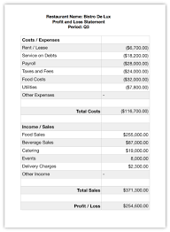 Sample Income Statement And Balance Sheet For Restaurant