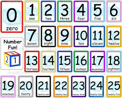 Flashcards Template Word Kindergarten Printable Numbers Flashcards Download Them And Try To
