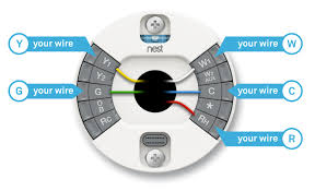 learn about the common wire and why a nest thermostat need one nest thermostat wiring diagram