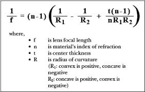 Ii Vi Infrared Tutorials Optical Formulas