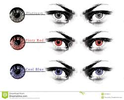 Eye Lens Shade Chart Stock Image Image Of Trend Pupil