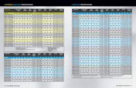 Pelican Case Size Chart Contenedores Compactos Pelican Rack Cases