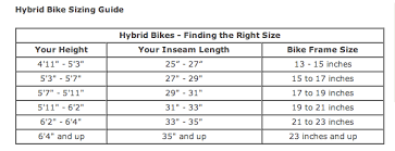 4 by 6 photo size bike 101 how to find the right size bike simply bike
