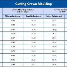 Angles Crown Molding Chart Cutting Crown Molding Flat Angle Chart Buzzbazz Co
