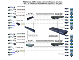 control4 network diagram control4 image wiring diagram hootac active video balun transceiver balun transceiver video on control4 network diagram