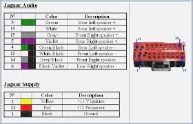 pioneer pioneer avh x4800bs wiring diagram colors jmcdonald info