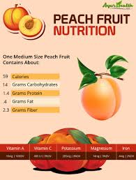 peach fruit nutrition facts infographic