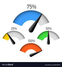 Free Gauge Chart Infographic Gauge Chart Element With Percentage