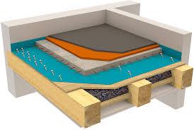 Die holzbalken haben eine stärke von 8 cm. Fussbodenaufbau Holzbalkendecke