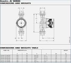 taco 006 b4 wiring diagram collection wiring diagram sample taco 006 b4 wiring diagram taco 007 f5 wiring diagram inspirational taco cartridge circulator