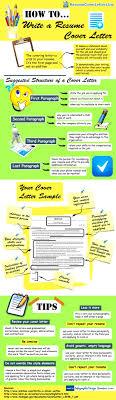 Cover Letter Writing Resume Cover Letter Cover Letter Resume