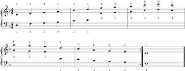 D Minor Pentatonic Scale For Piano