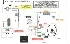emg wiring diagram nelson wiring ideas wiring diagram for trailer brakes