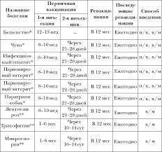Номинальная мощность Реферат Иммунитет Биология
