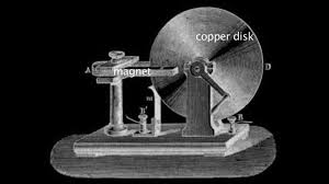 first electric motor invented by michael faraday. Electric Motor Michael Faraday Cubangbakinfo First Invented By H
