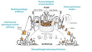 execution vs planning nd round table integrated business on future event planning career images ev
