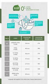 Diaper Size Fit Guide Mena Tijari
