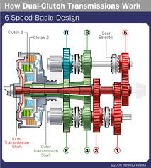 6 how transmissions work engine diagram how transmissions work dual clutch transmission 13 gif