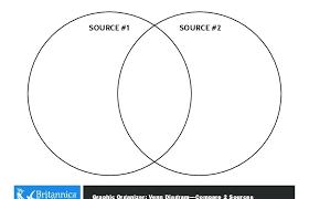 Venn Diagram Graphic Organizers Venn Diagram Graphic Organizer Cashewapp Co