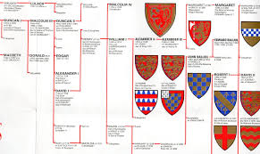 Kings And Queens Of Great Britain Chart Kings And Queens Of Great Britain Wallchart A Genealogical