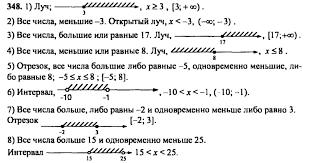 Рабочая программа Математика класс Мордкович вид Рабочая программа математика 8 класс мордкович 8 вид файлом