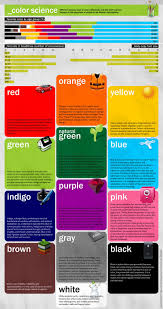 color theory dos inspiration graphic color psychology book