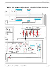 jlg 6k 8k 10k service manual auto repair manual forum heavy jlg telehandler 6k 8k 10k service manual