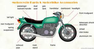 china motorcycle parts bicycle parts and hammocks supplier king