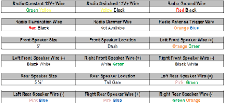 camry radio wiring diagram wiring diagrams online