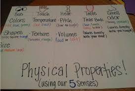 Properties Of Matter Anchor Chart Properties Of Matter Tanja Villamor Science Sabbatical