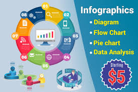 Modern Pie Chart Create Professional Infographics Flowcharts And Diagrams