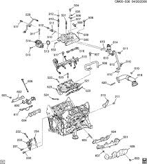 as well chevy 4 3 v6 engine on gm 4 3 liter vortec engine diagram dohc engine diagram besides 4 3 chevy engine diagram on gm 3