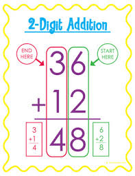 Double Digit Math Anchor Charts Without Regrouping