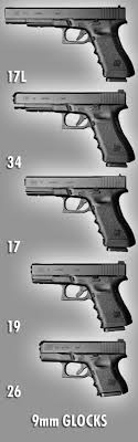 Glock Size Chart 18 Up To Date Gun Size Comparison Chart