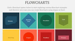 process maps in excel design a flowchart in excel 2013