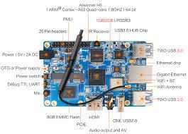 Вышел <b>Orange</b> Pi 3 — полноценный <b>мини</b>-<b>пк</b> за 30$ на Linux
