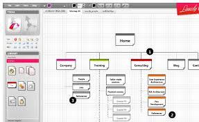 Make A Table Chart Free Gastronomie Software Für Den Erfolg Ihres Unternehmens
