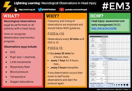 Neurological Observation Chart Lightning Learning Neurological Observations In Head Injury