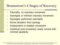 Brunnstrom Stages Of Recovery Chart Pdf Brunnstroms