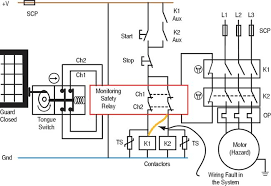 siemens star delta starter wiring diagram wiring diagram and wiring diagram star delta starter siemens schematics and