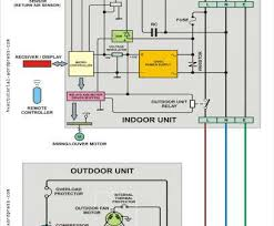 honeywell stage thermostat wiring diagram new wiring diagram honeywell stage thermostat wiring diagram best heat trace wiring diagram on to inspiring 2 stage