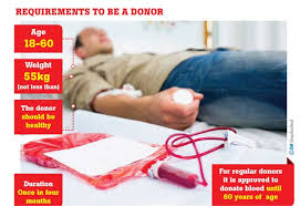 Weight Chart For Giving Blood Daily Mirror Donate Blood And Save Your Fellow Citizens