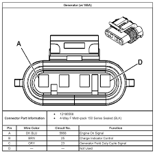 chevy 1 wire alternator diagram wiring diagram schematics 4 wire gm alternator diagram 4 wiring diagrams for car or truck