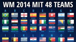 Uefa.com ist die offizielle website der uefa, der union der europäischen fußballverbände, dem dachverband des fußballs in europa. Besser Oder Schlechter So Hatte Die Wm 2014 Mit 48 Teams Aussehen Konnen Transfermarkt