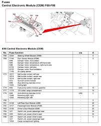 2014 volvo s60 fuse diagram wiring diagram basic 2014 volvo s60 fuse diagram