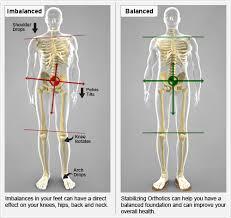 short leg causing your lower back pain