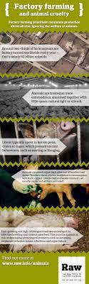 die besten industrielandwirtschaft ideen auf peta factory farming prioritises maximum production above all else ignoring the welfare of animals check