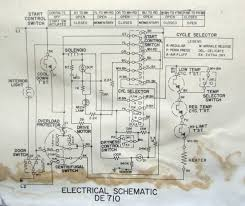 tag dryer wiring diagram problems tag image wiring diagram for a clothes dryer the wiring diagram